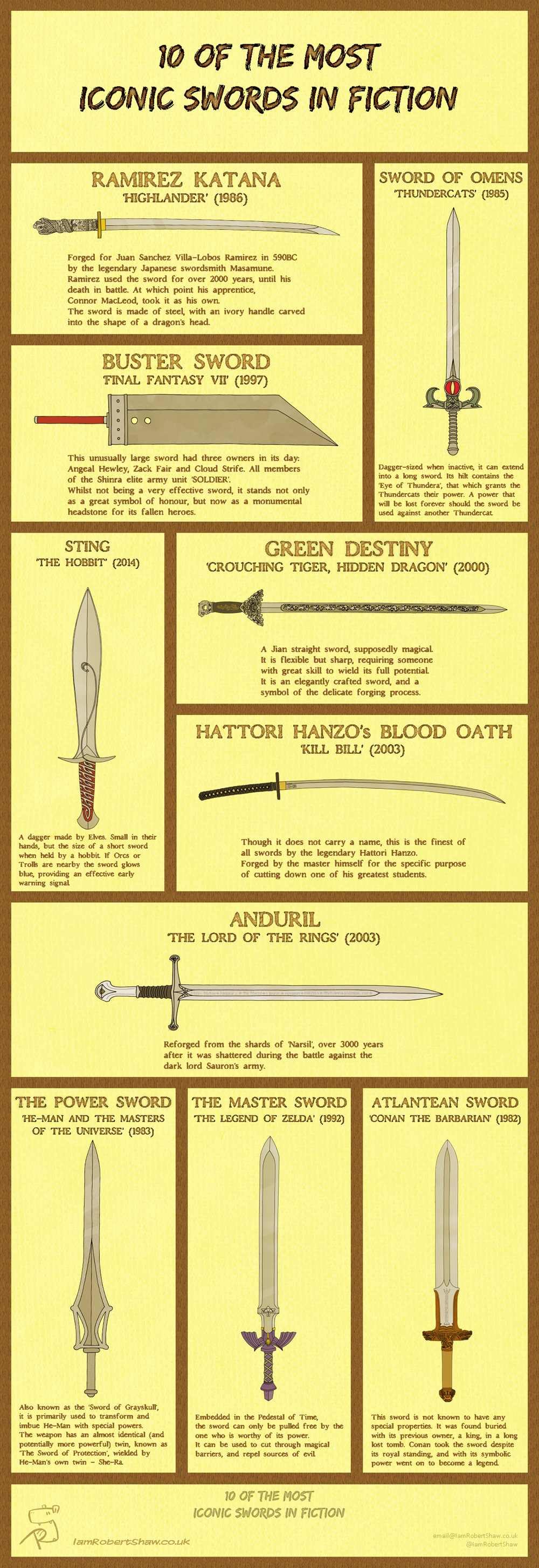 A series of 10 hand drawn illustrations that depict well known swords in modern fiction.