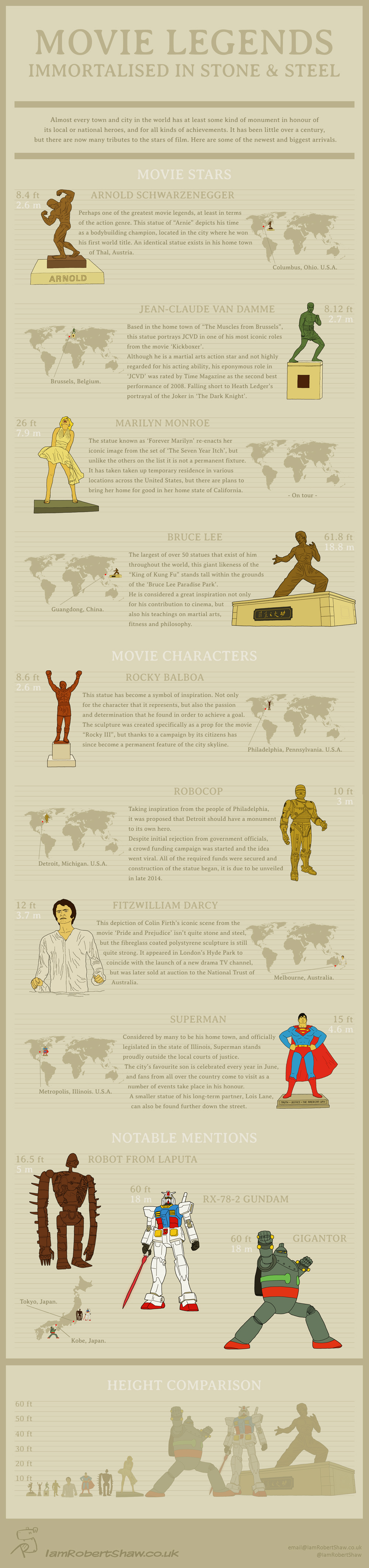 An infographic presenting various statues of popular celebrities and characters, each illustrated with their location on the world map.