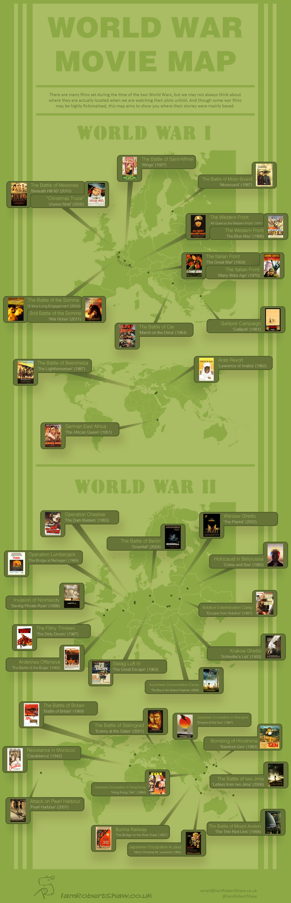 Two maps of the world illustrate the locations of various movie plots from the first and second world war.